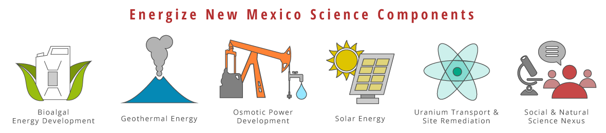 Energize New Mexico Science Components