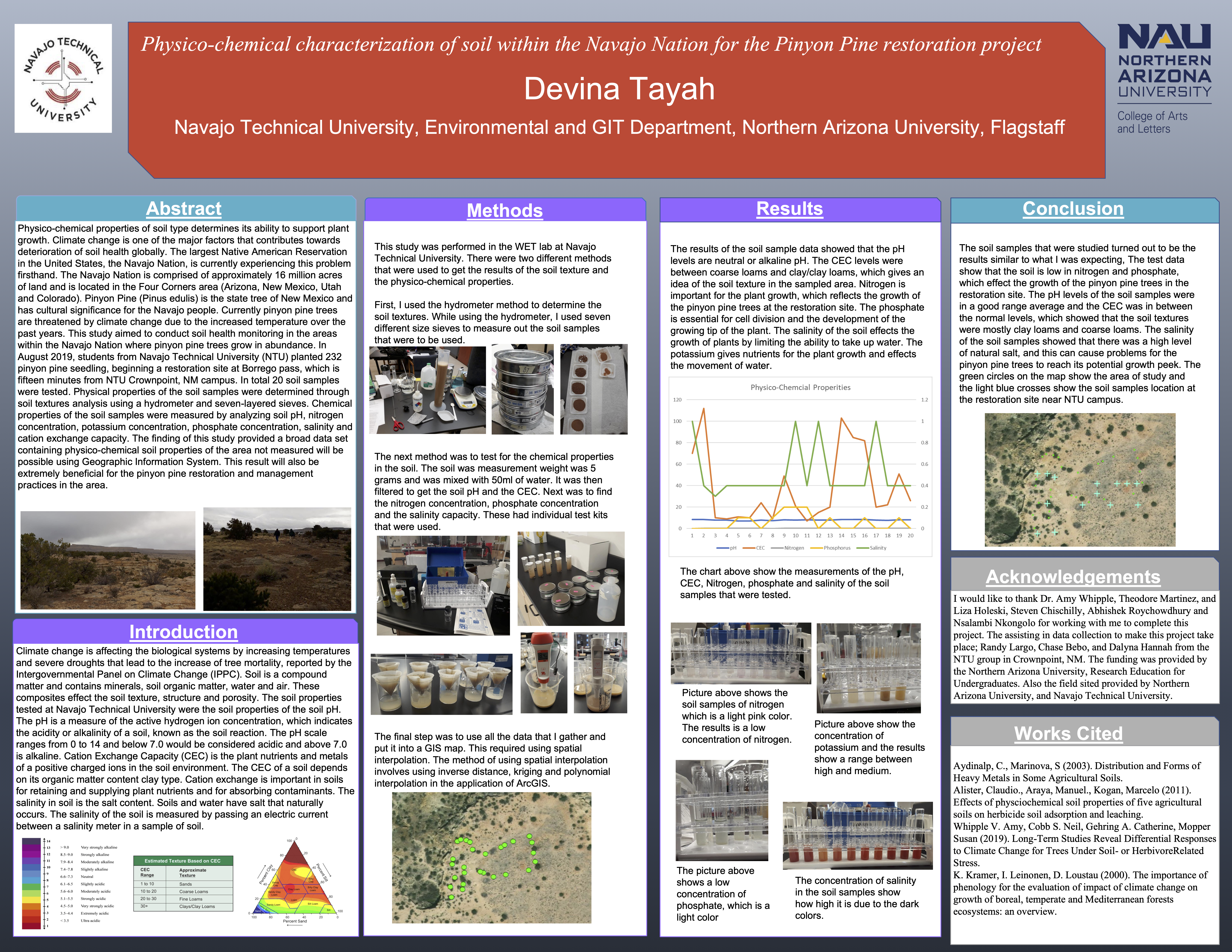 nmrs research poster session 2020